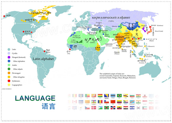 Multi Language
